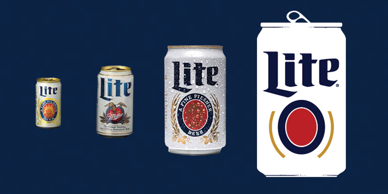 miller lite evolution